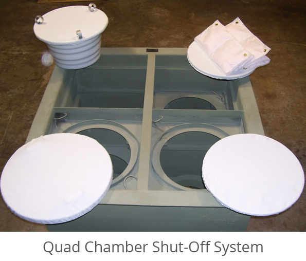 Quad Shut-Off System