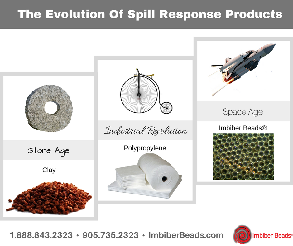 Spill Response Products - The Evolution